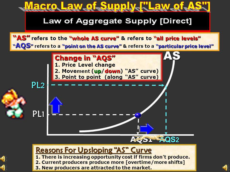 Macro Law of Supply [ Law of AS ]